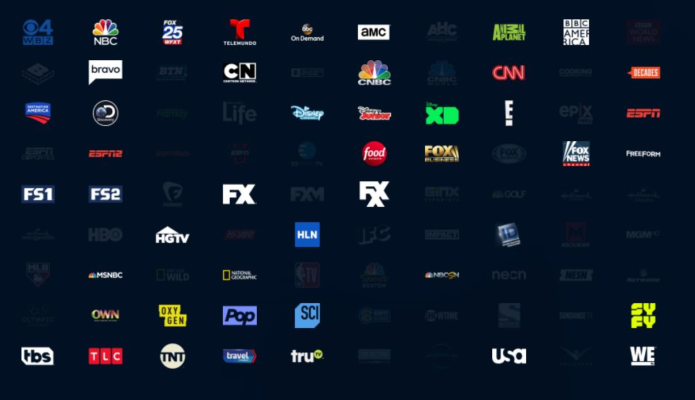 channels-for-psvue-access