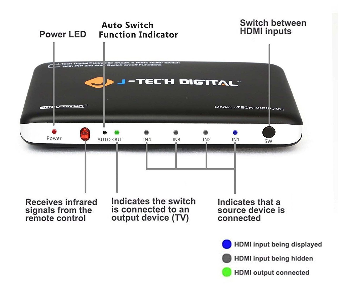 j-tech-digital-hdmi-switch-review-lights