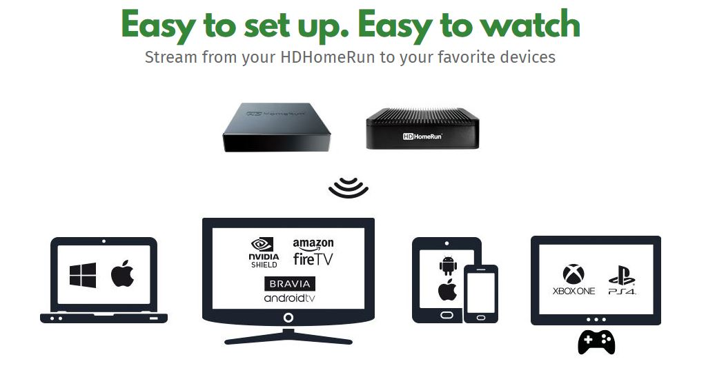 HDHomeRun Premium TV Review - Overthrow Cable