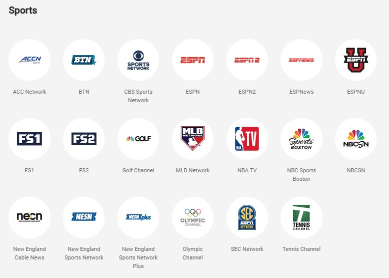 YouTube TV sports channel lineup.